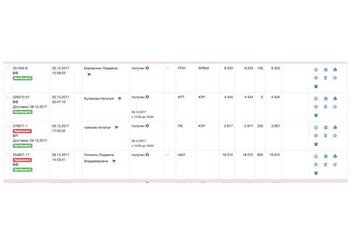 Пример 4 : CMS+CRM для Best-elle.ru