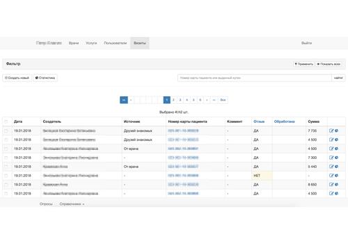 Пример 3 : Административная панель для сайта mrtmibs.ru